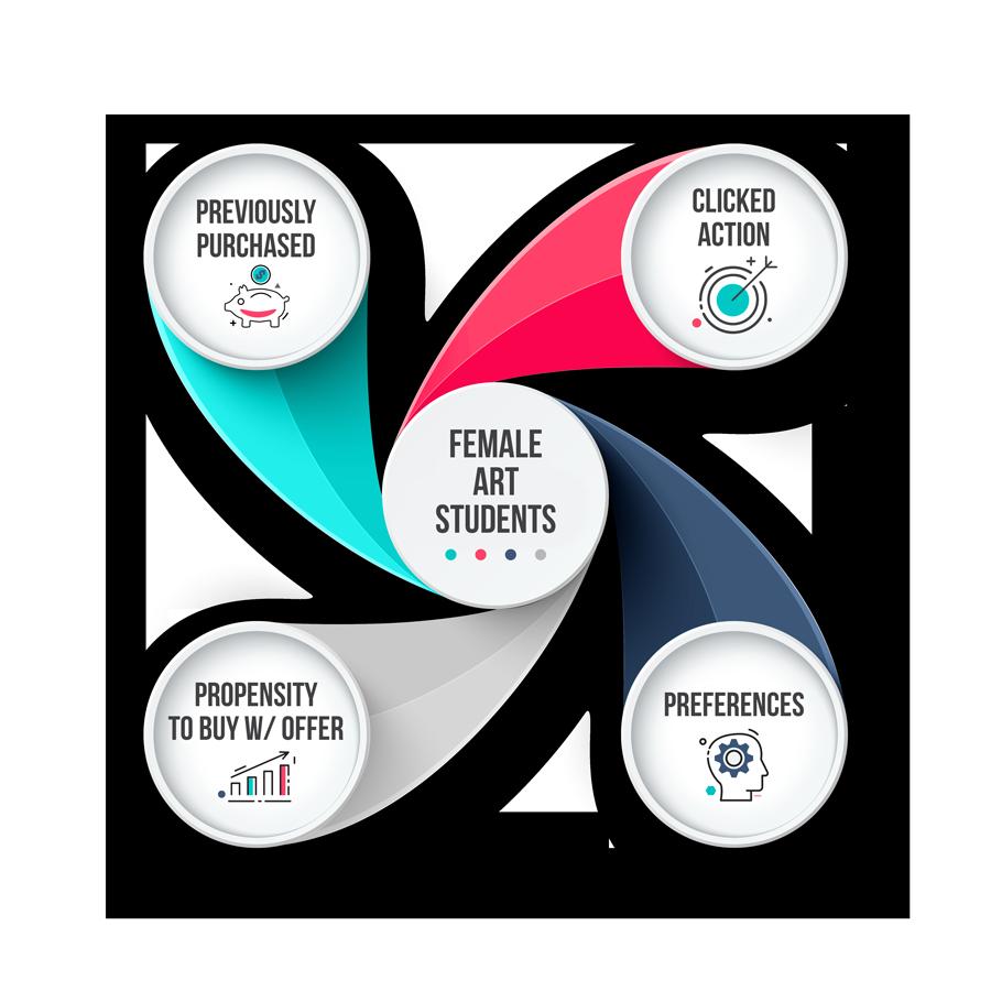 Galaxy Mobile DMP Data Management Platform Audience